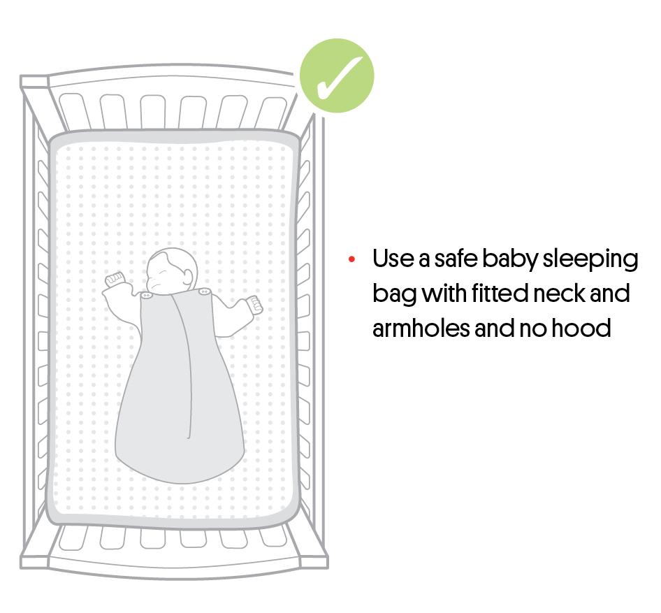 Safe Bedding Is The Bedding Safe Red Nose
