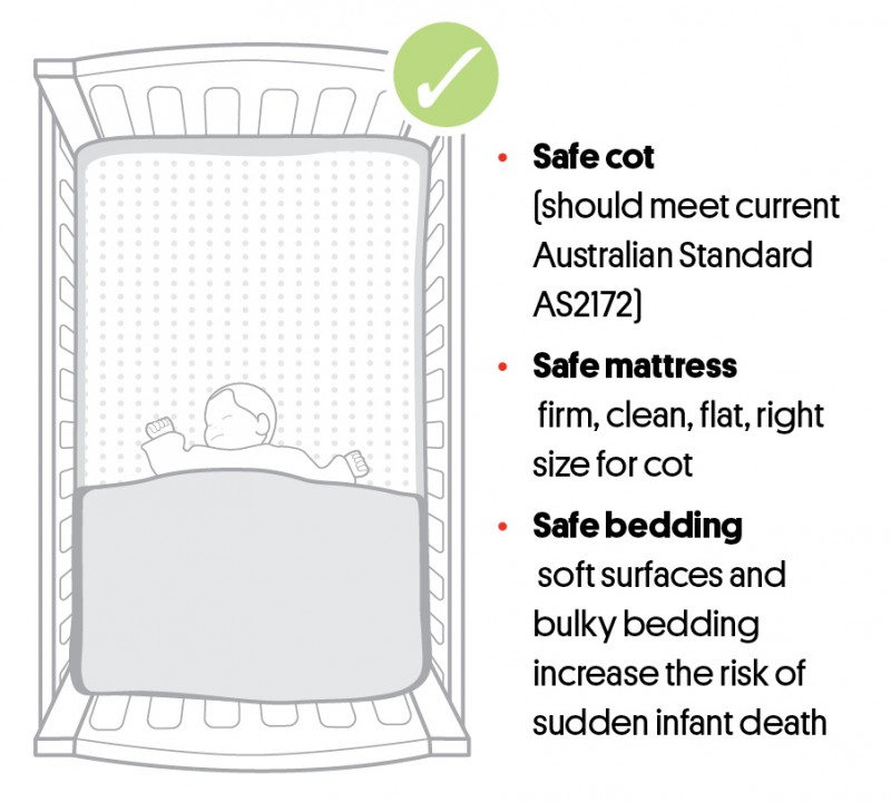 baby in cot with blanket illustration